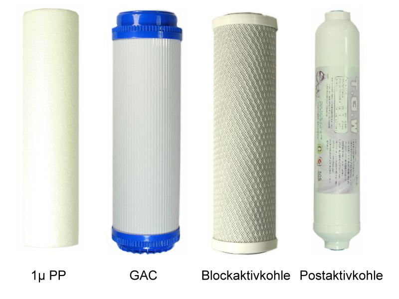 Quick Change Filter CTO Blockaktivkohle Wasserfilter
